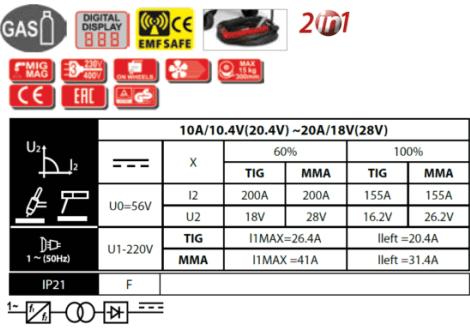 רתכת אינוורטר TIG-MMA ביטק btech