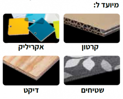1 665 - ביטק טולס ישראל