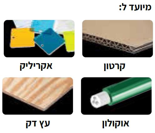 3 246 - ביטק טולס ישראל